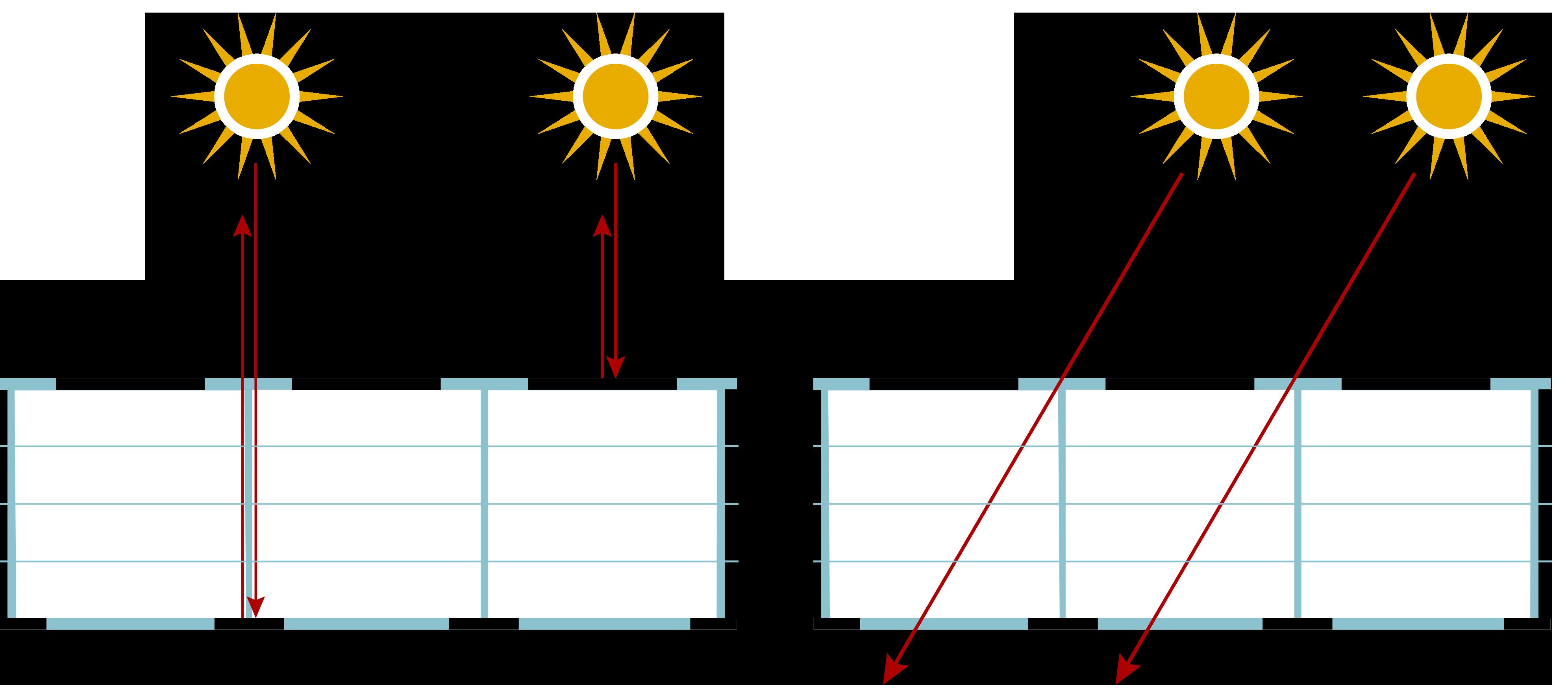 Schema der gestreiften Steinplatten wie die Sonnenstrahlen reflektiert werden